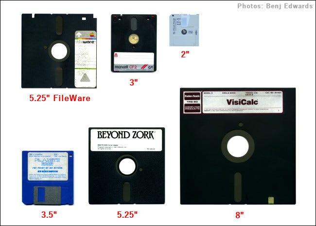 Seis tipos diferentes de disquetes.