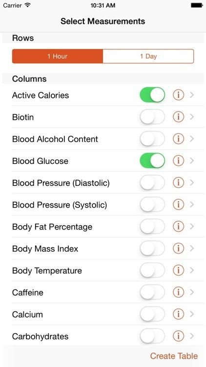 Acceso a Qs de informes de Apple Watch