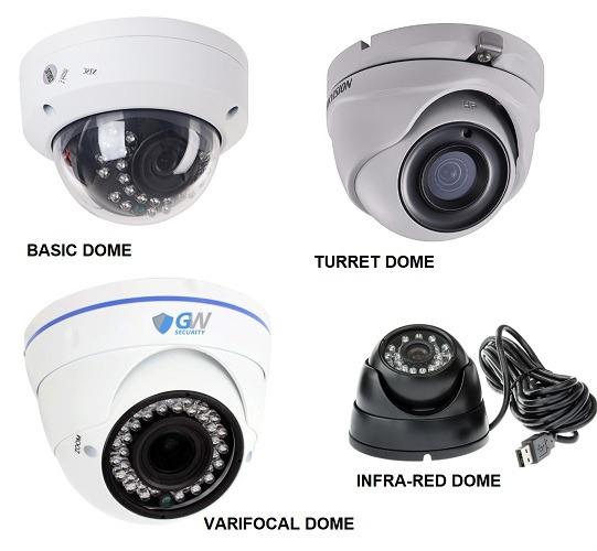 Tipos de cámaras domo