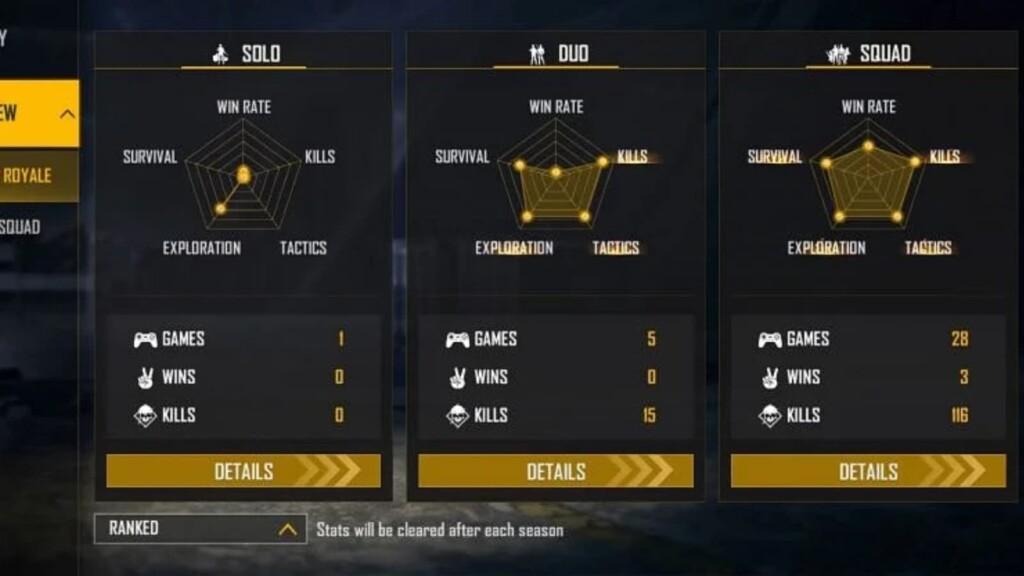 Estadísticas de clasificación de jugador 2B