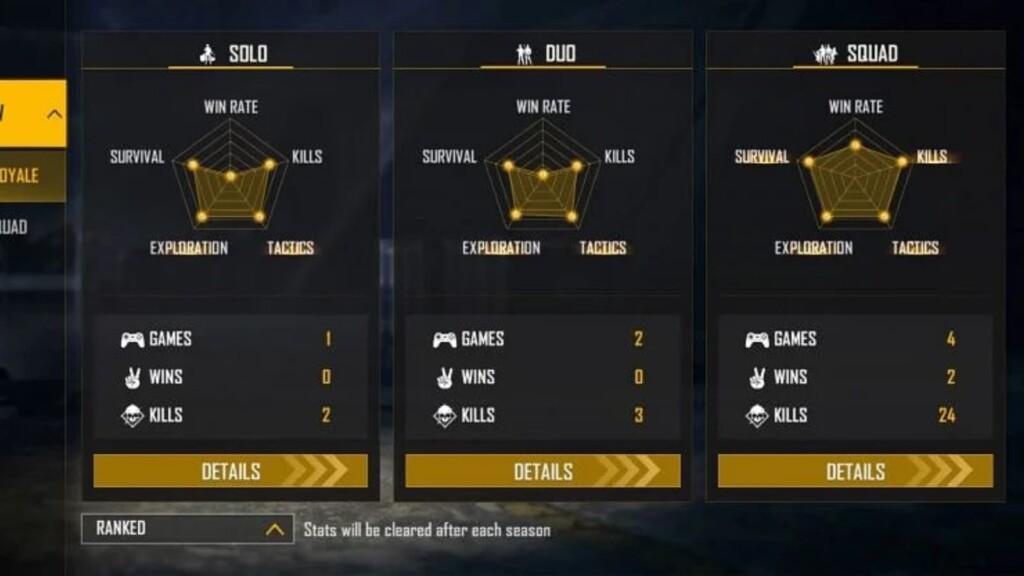 Estadísticas clasificadas de AS Gaming