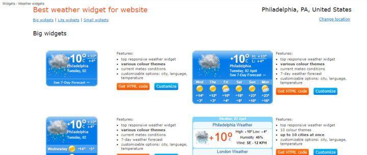 Widgets meteorológicos reservados