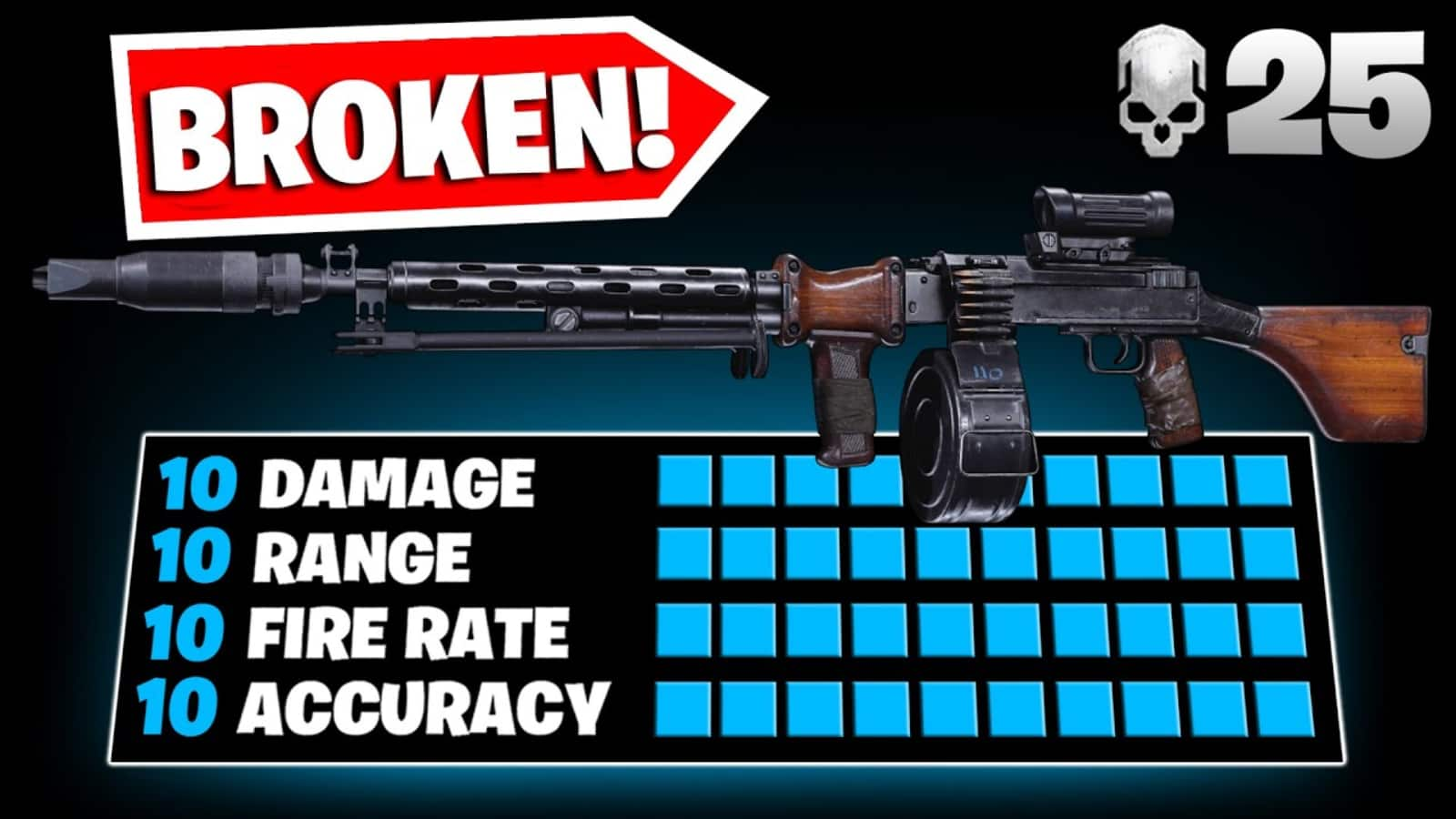 El mejor equipamiento de RPD Warzone con detalles
