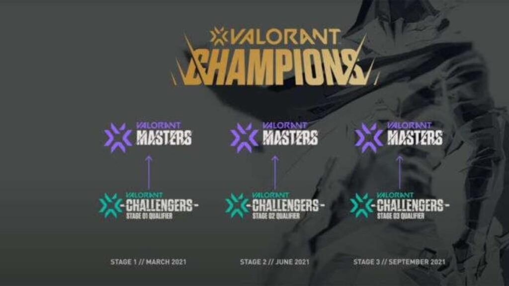 Todos los equipos clasificados para VCT Valorant Champions 2021 Berlín