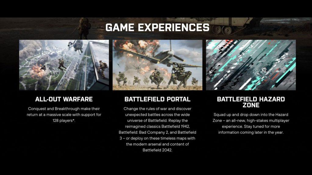 Modos de juego de EA Advertising BF 2042
