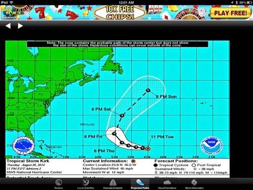 Proyección de huracanes