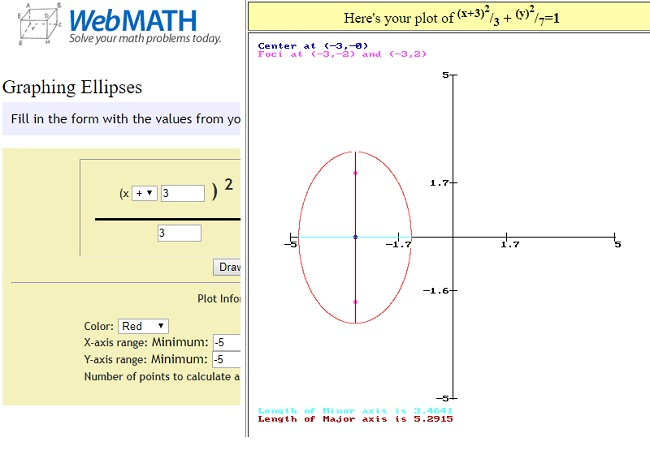 Ecuación elíptica de WebMath resuelta