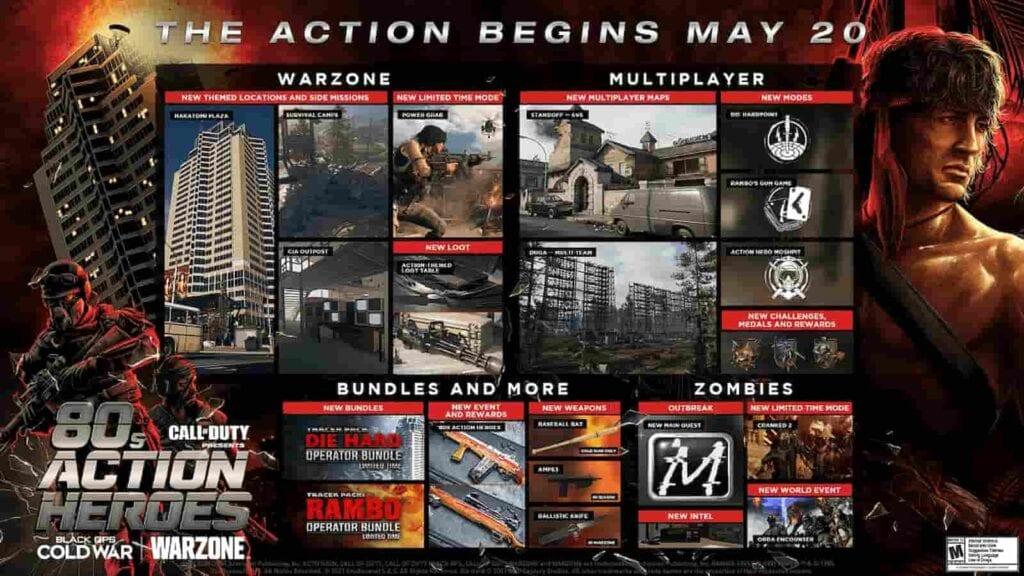 call of duty warzone temporada 3
